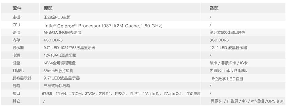 i100配置(CPU为1037U).png